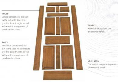 Door stile railandstiledoors illustration1 sc 1 st for Solid wood door construction