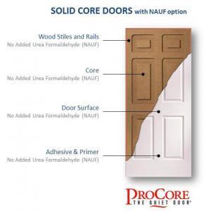 ProCore™ Solid Core with NAUF  sc 1 st  Jeld-Wen & Molded Wood Composite All Panel Interior Door | JELD-WEN Windows \u0026 Doors